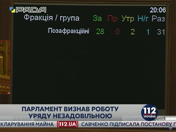 Рада провалила відставку Яценюка - фото 2