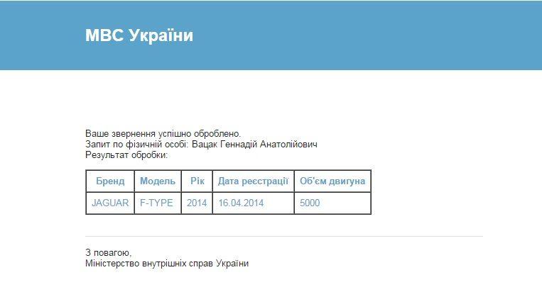 """Вінницький депутат купив собі """"Ягуар"""", а їздить на """"старенькому"""" """"Мазератті"""" - фото 1"""
