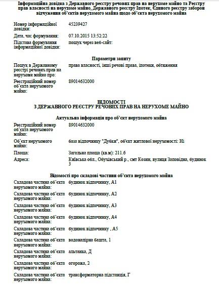 Сестра Олеся Довгого має сім гектарів елітної землі під Києвом - фото 2