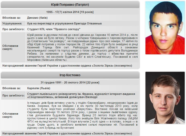 Вони померли за Україну: Герої ультрас, які загинули в боях на Донбасі (ФОТО) - фото 10