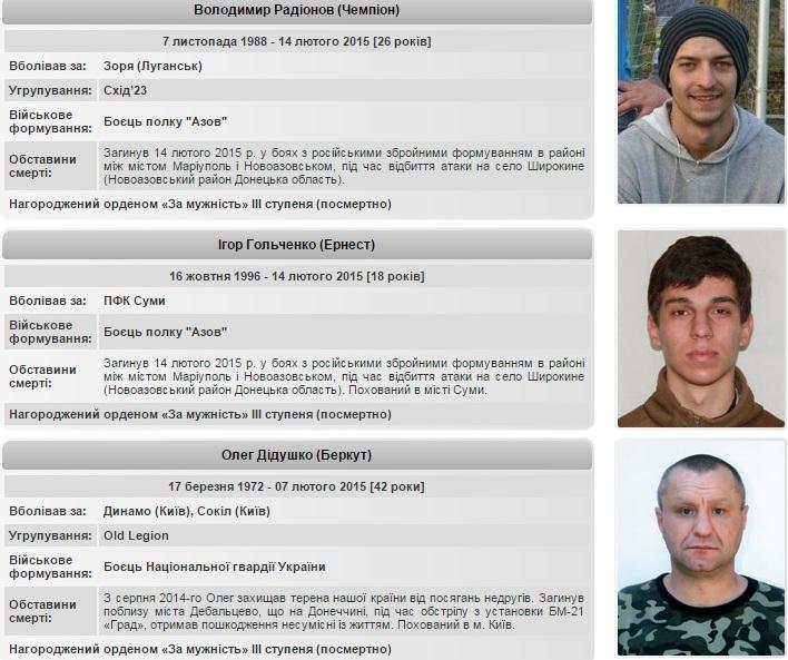 Вони померли за Україну: Герої ультрас, які загинули в боях на Донбасі (ФОТО) - фото 3
