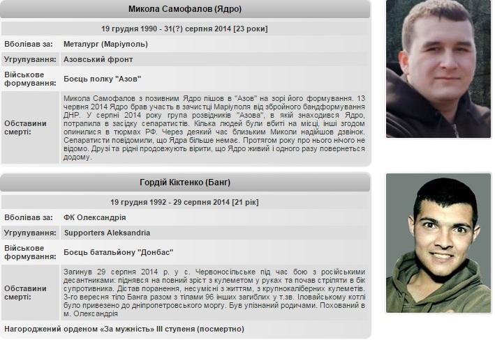 Вони померли за Україну: Герої ультрас, які загинули в боях на Донбасі (ФОТО) - фото 5