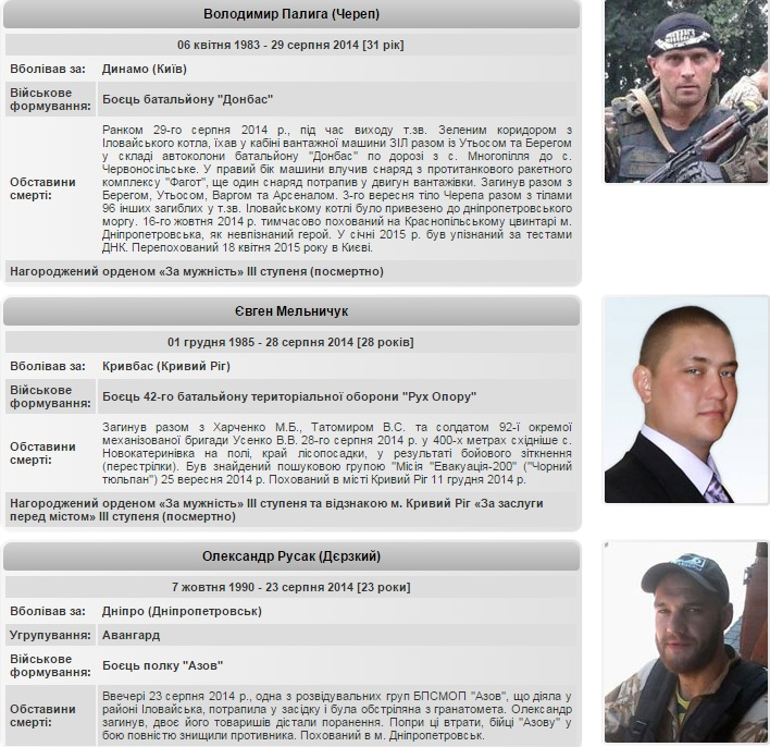 Вони померли за Україну: Герої ультрас, які загинули в боях на Донбасі (ФОТО) - фото 6