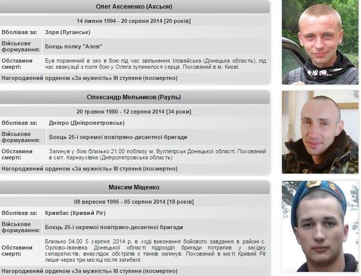 Вони померли за Україну: Герої ультрас, які загинули в боях на Донбасі (ФОТО) - фото 7