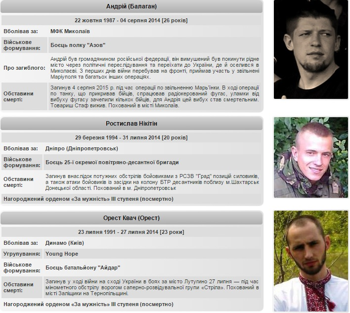 Вони померли за Україну: Герої ультрас, які загинули в боях на Донбасі (ФОТО) - фото 8