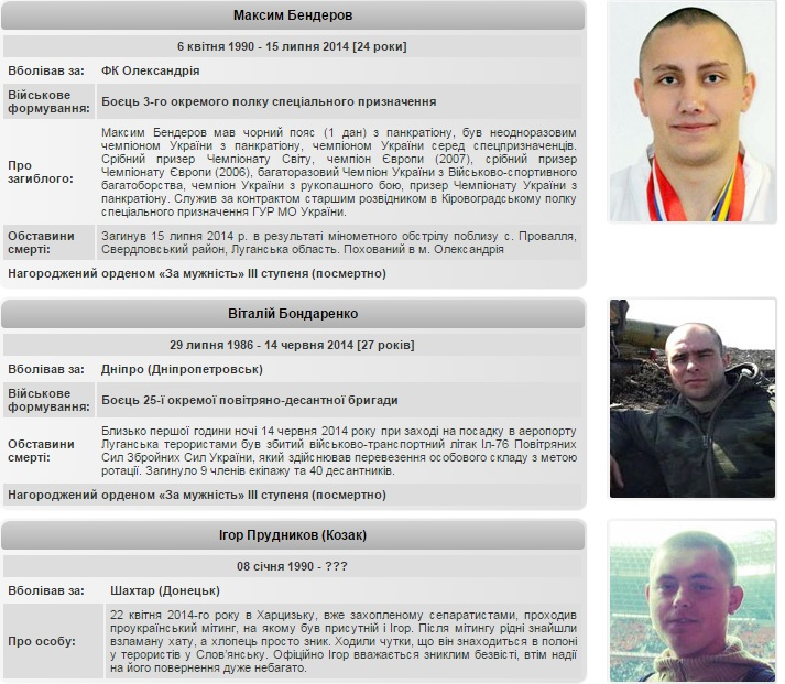 Вони померли за Україну: Герої ультрас, які загинули в боях на Донбасі (ФОТО) - фото 9
