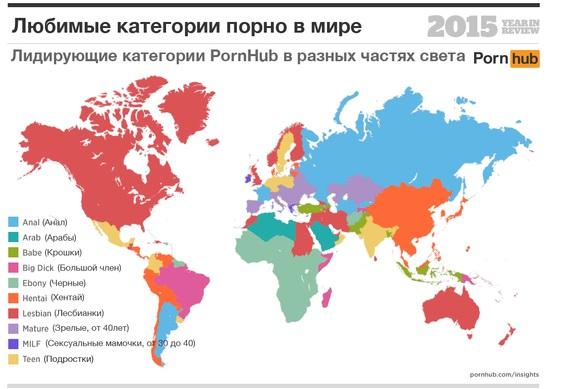 Росіян визнали головними шанувальниками анального сексу у світі - фото 2