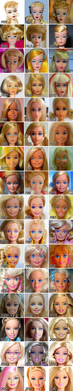 Барбі - 57 років: як старіла, товстіла та змінювалася популярна лялька - фото 1