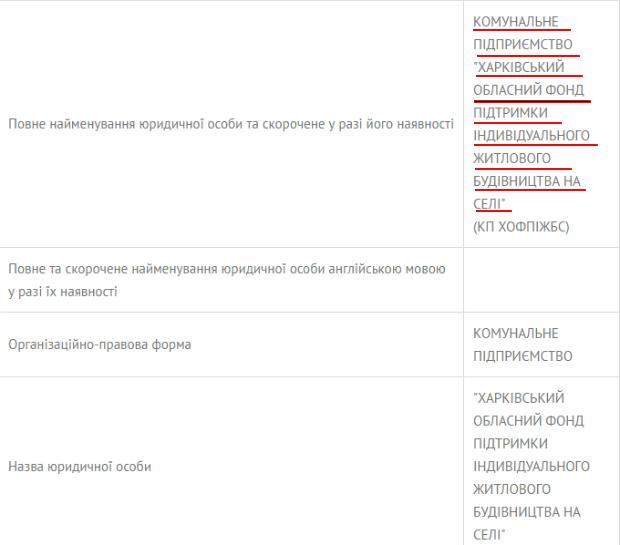 Як на Харківщині нардеп із букетом кримінальних статей всівся на бюджет - фото 2