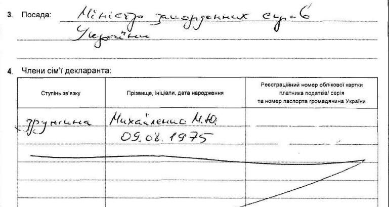 """Клімкін """"засвітив"""" у декларації нову дружину Марину (ДОКУМЕНТ) - фото 1"""