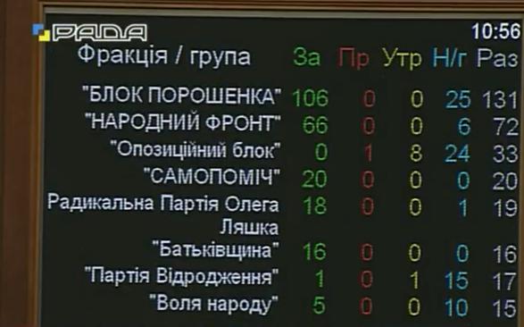 Дніпродзержинск перейменувати у Кам`янське - фото 1