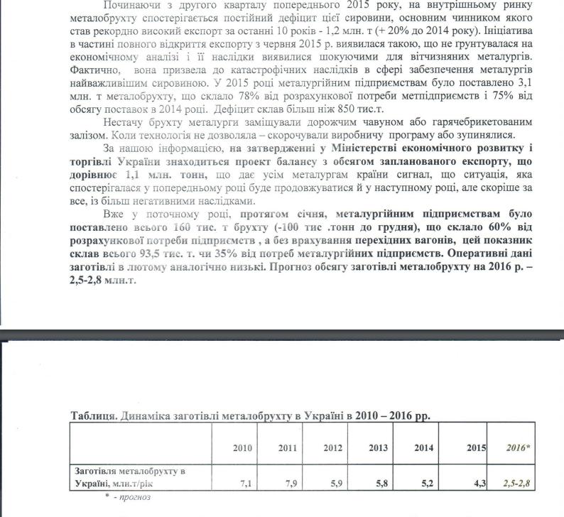 Металургпром і Федерація металургів України попереджають Кабмін про загрозу зупинки підприємств - фото 2