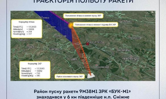 Звіт України щодо катастрофи Боїнга (ПОВНИЙ ТЕКСТ) - фото 3