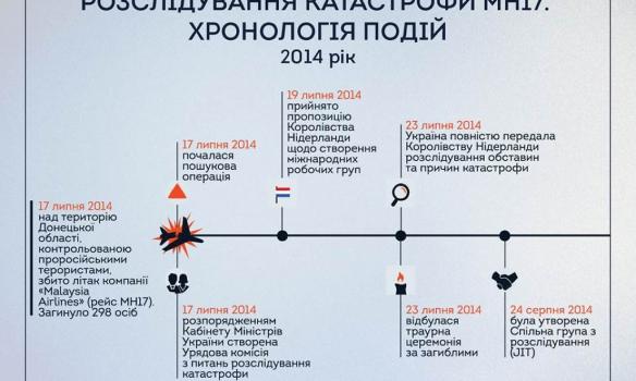 Звіт України щодо катастрофи Боїнга (ПОВНИЙ ТЕКСТ) - фото 4