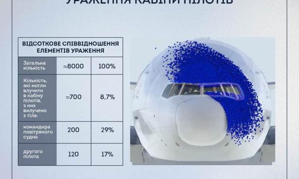 Звіт України щодо катастрофи Боїнга (ПОВНИЙ ТЕКСТ) - фото 6