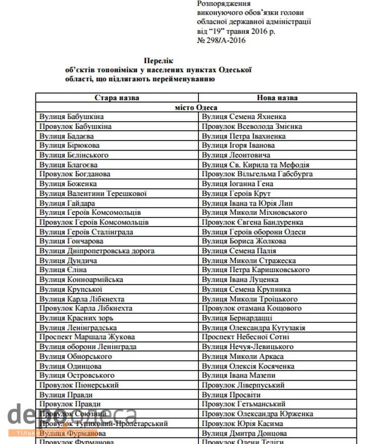 """У Саакашвілі оприлюднили список вулиць Одещини, які """"декомунізують"""" - фото 2"""