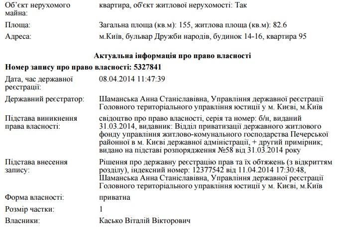 Суд заарештував трикімнатну київську квартиру Каська - фото 1