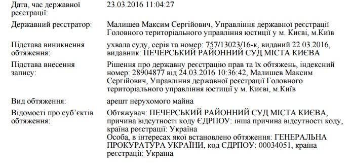 Суд заарештував трикімнатну київську квартиру Каська - фото 2
