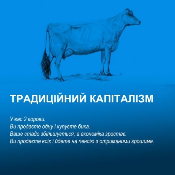 """""""У вас є дві корови..."""": Жартівливе пояснення світової економіки стало хітом мережі - фото 4"""