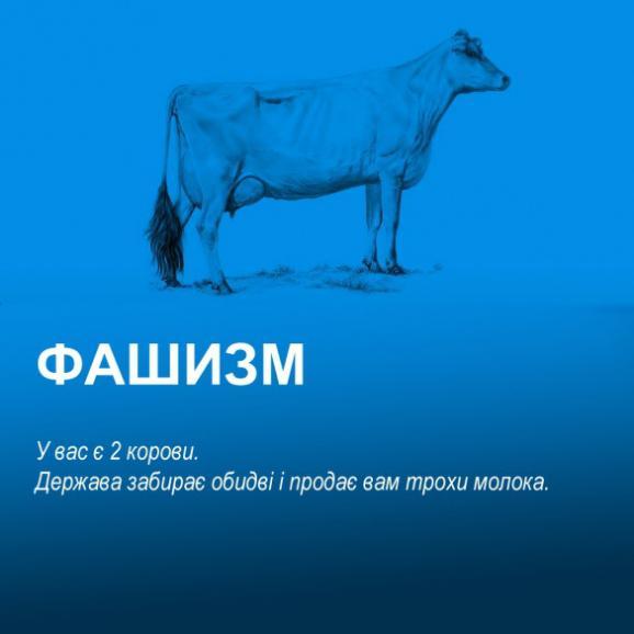 """""""У вас є дві корови..."""": Жартівливе пояснення світової економіки стало хітом мережі - фото 3"""