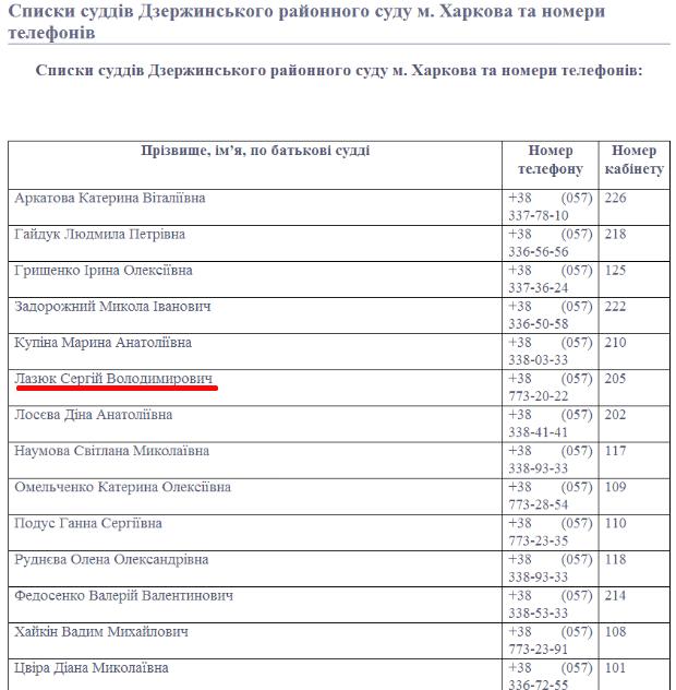 Харківського суддю-хабарника із портретом Януковича судитимуть на Полтавщині - фото 2