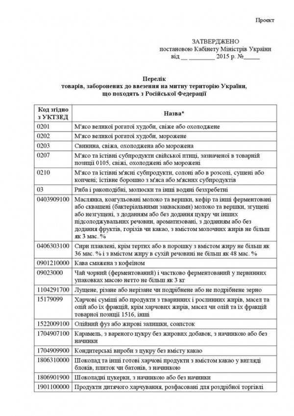 Мінекономіки хоче заборонити ввезення деяких товарів із Росії - фото 1