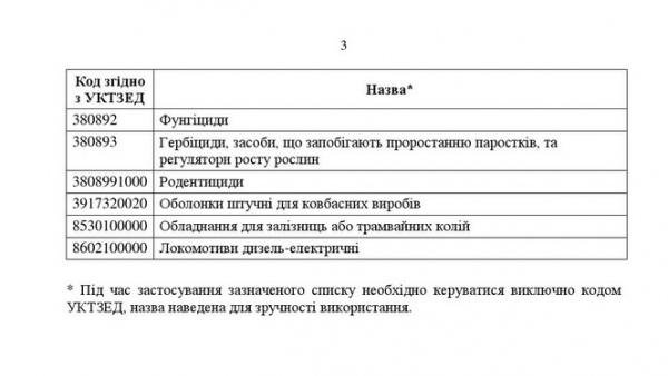 Мінекономіки хоче заборонити ввезення деяких товарів із Росії - фото 2