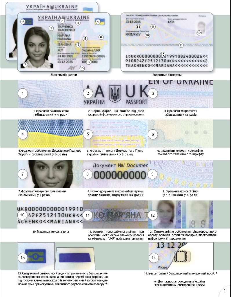 У Міграційній службі розповіли про ступені захисту паспорта у формі картки - фото 1