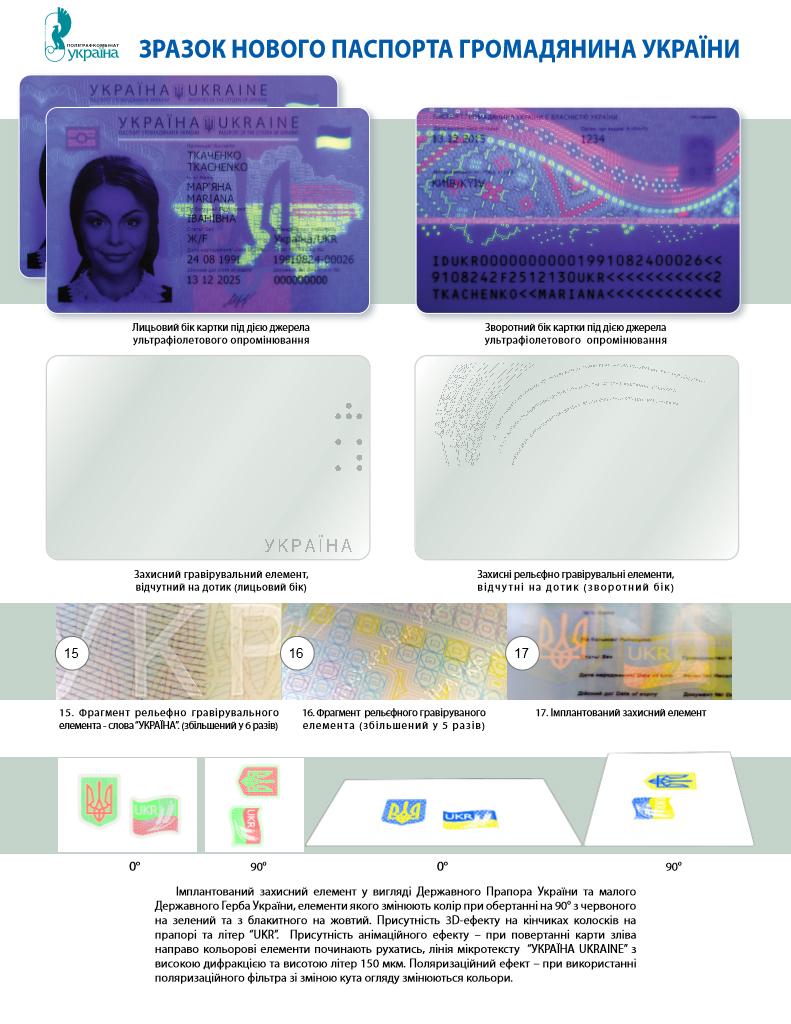У Міграційній службі розповіли про ступені захисту паспорта у формі картки - фото 2