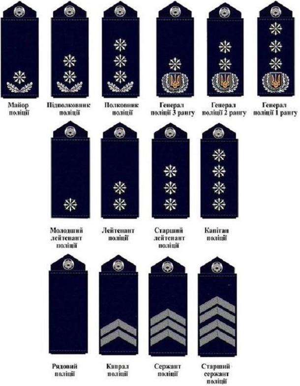 Звание по погонам в полиции в картинках