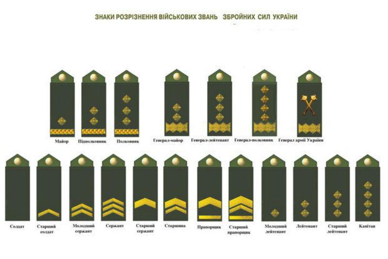 """Порошенко """"декомунізував"""" погони військових - фото 1"""