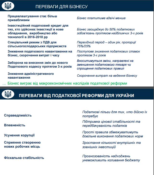 Мінфін оприлюднив компромісний варіант податкової реформи (ІНФОГРАФІКА) - фото 7