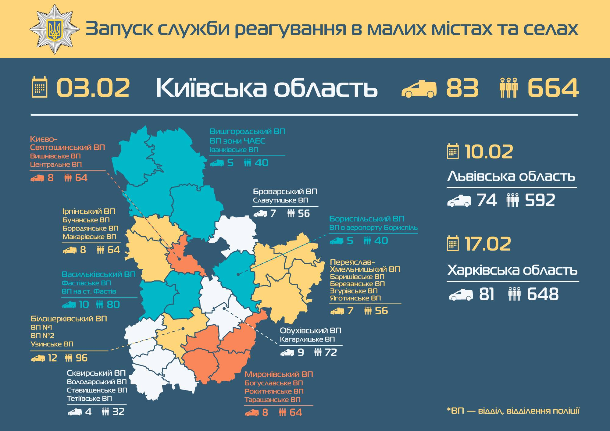 Поліція почала працювати в обласних містах та селах України (ІНФОГРАФІКА) - фото 1