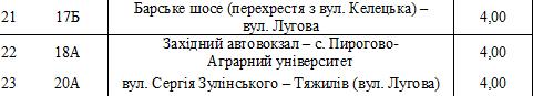 Вінницькі депутати планують підвищити вартість проїзду - фото 2