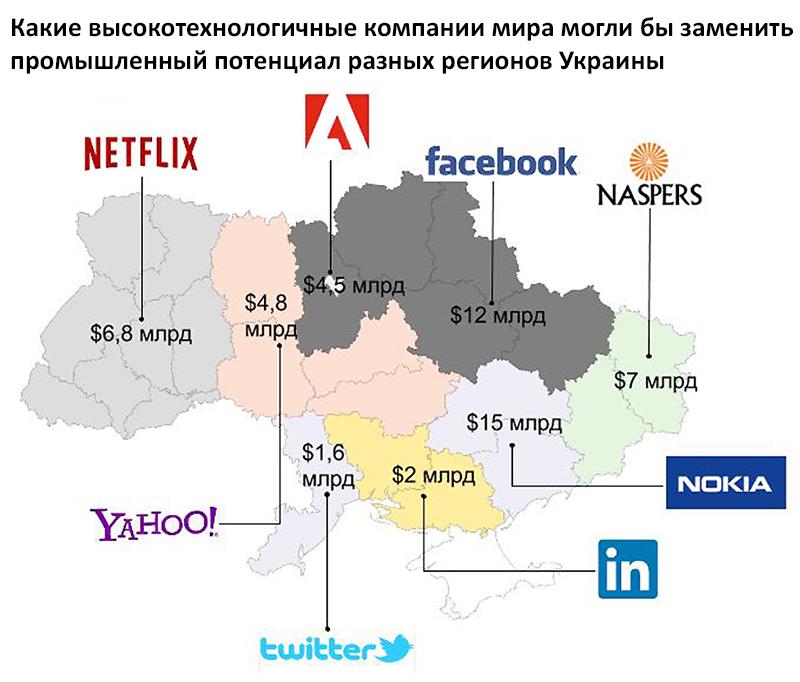 Як виглядала б Україна, якби вона була корпорацією - фото 1
