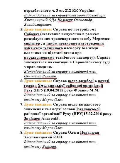 Громадські активісти Хмельниччини вимагають розслідування резонансних справ - фото 5