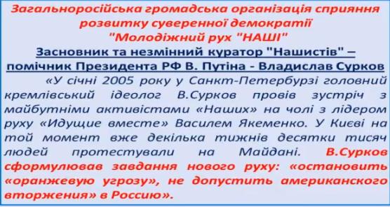 """СБУ встановила причетність помічника Путіна до створення руху """"нашистів"""" - фото 1"""