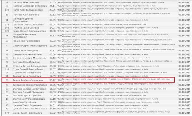 """Відомий """"регіонал"""" Тадеєв працює інструктором у Полторака - фото 2"""