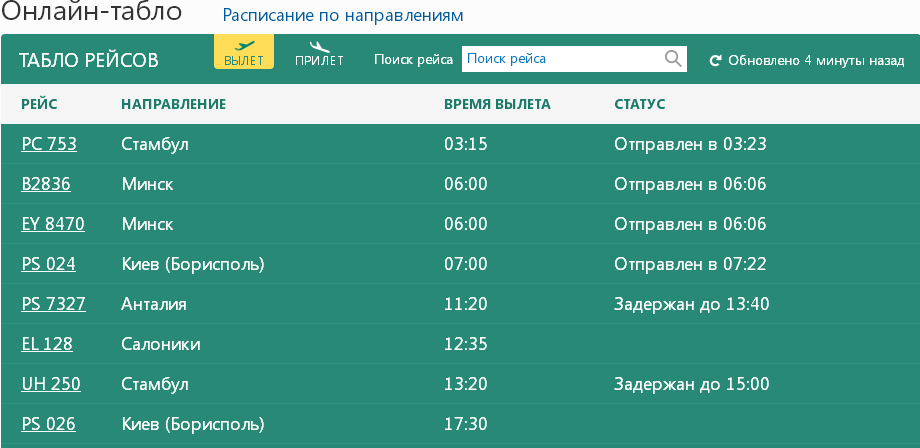 Харківській аеропорт затримує рейси до Туреччини - фото 1