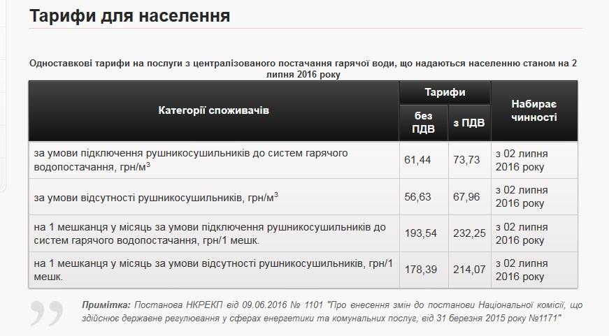 """""""Вінницяміськтеплоенерго"""" оприлюднило тарифи - фото 1"""