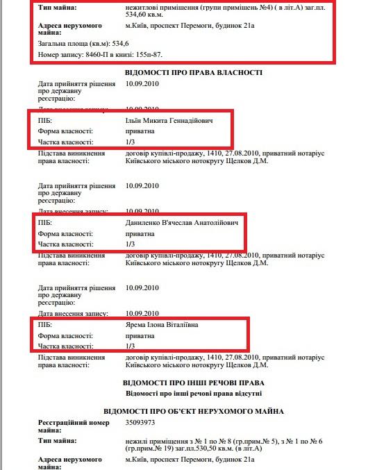 Донька екс-генпрокурра Яреми прикупила собі магазин в Києві - фото 3