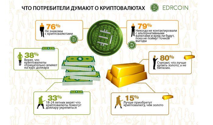 Куди інвестувати під час кризи, або чим криптовалюта краща за золото - фото 3