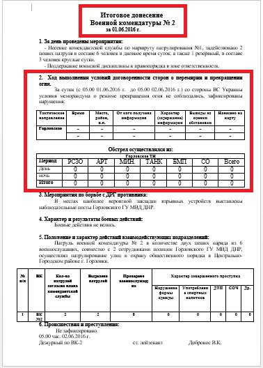 Хто насправді обстрілює мирних жителів на тимчасово окупованому Донбасі, або викрита брехня терористів - фото 1