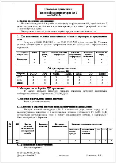 Хто насправді обстрілює мирних жителів на тимчасово окупованому Донбасі, або викрита брехня терористів - фото 4