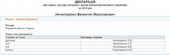 Луценко дав посаду в Генпрокуратурі сину депутата - фото 5