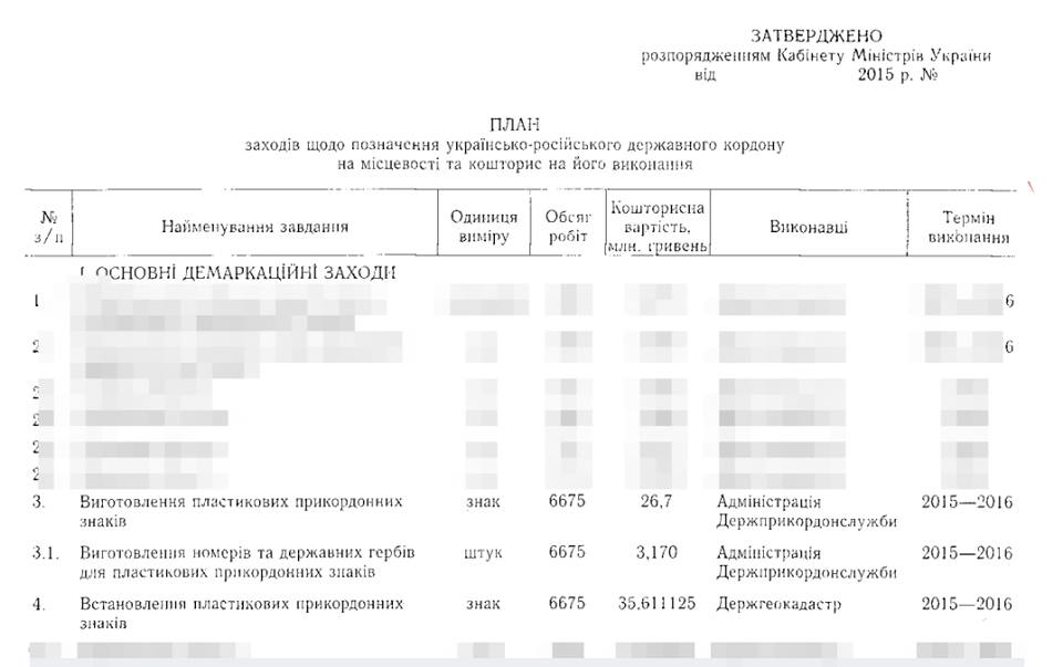 За один прикордонний стовп Кабмін заплатить майже 10 тис. гривень (ДОКУМЕНТ) - фото 1
