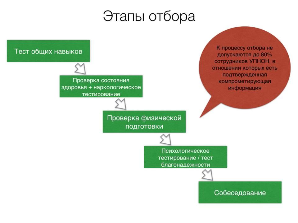 Аваков оголосив відбір кандидатів в Бюро протидії наркозлочинності - фото 5