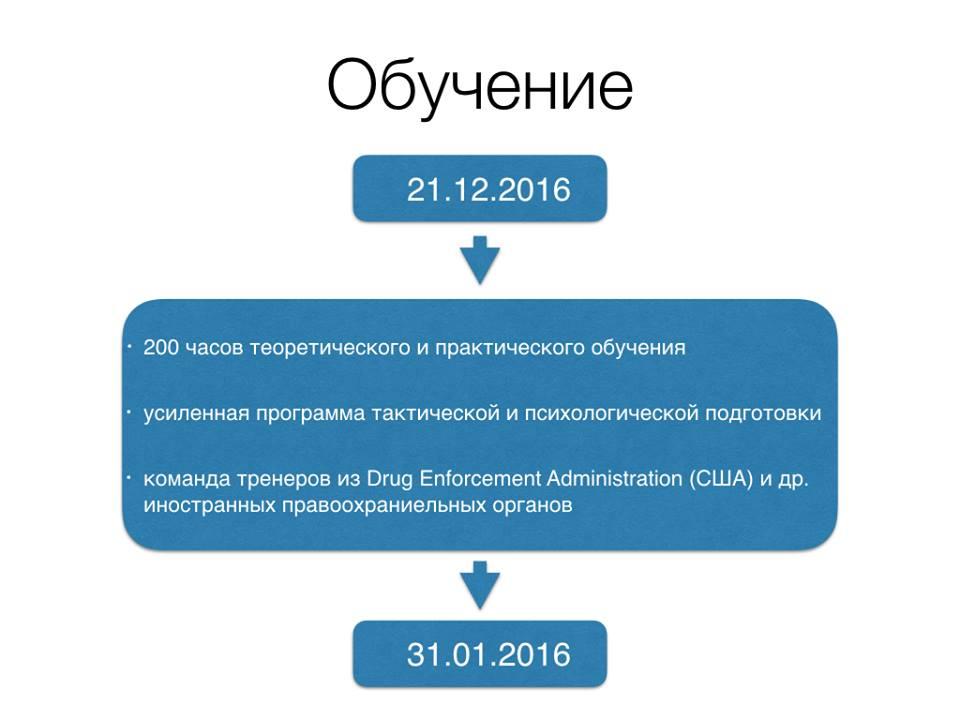 Аваков оголосив відбір кандидатів в Бюро протидії наркозлочинності - фото 1