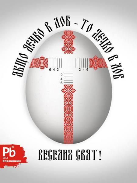 """Блогер розмалював пасхальні яєчка у стилі Правого сектора та радикального """"садо-мазо"""" - фото 1"""