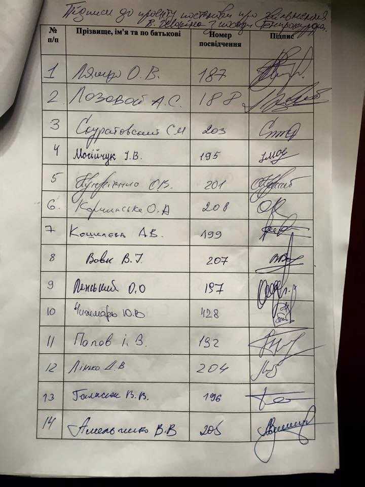 """Портнов """"продає"""" папку Соболєва з підписами за відставку Шокіна - фото 1"""